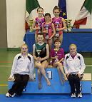 FUNtastic Gym 06, Acrosport, Borgomanero, Serie C Seconda Gara 2013