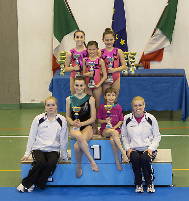 FUNtastic Gym, Alessia Cerutti, Elisa Crevacore, Noemi Platini, Mara Rapetti, Roberta Tambone, Marta Maria Alfieri, Michela Rapetti